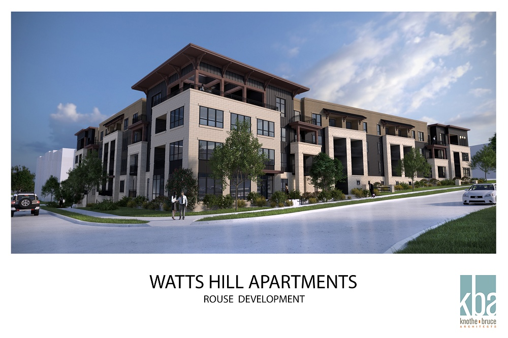 Watts Hill Apartments Madison Wi